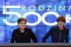 Według wstępnych szacunków w Polsce, w roku 2018 urodziło się zaledwie 388 tys. dzieci. Rok temu minister Rafalska powiedziała PAP: Szacuję, że w 2018 r. urodzi się ponad 400 tys. […]