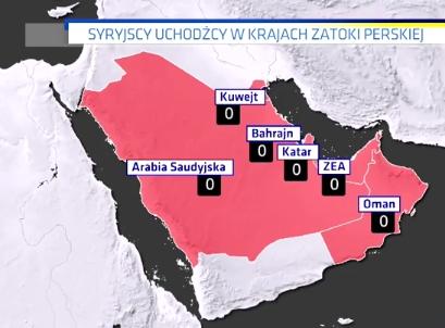 Kraje zatoki perskiej