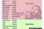 Śmierć Castro pokazuje, że elity są jeszcze głupsze niż myśleliśmy Nie masensu przypominać kim był Fidel Castro ijaki reżim stworzył – wiedza naten temat jest powszechnie dostępna iwPolsce, inaZachodzie. Więc […]