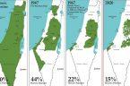 """Wczoraj [28.01.2020] Donald Trump ogłosił pokojowy plan dla Palestyny, przygotowywany od miesięcy przez jego zięcia, Kushnera. Czytamy {TUTAJ}: """"W planie pokojowym dla Bliskiego Wschodu Trump wzywa m.in. do utworzenia […]"""