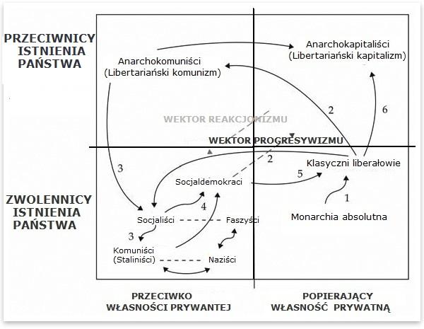 Diagram najlepszy